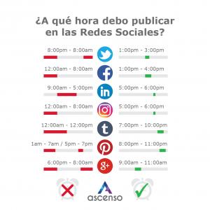 Infografia Horas Redes Sociales