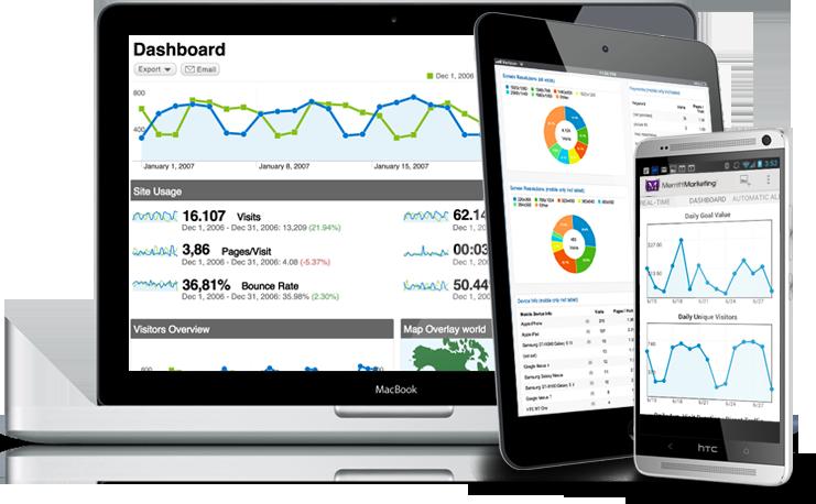 Cómo usar Google Analytics para medir tu posicionamiento SEO
