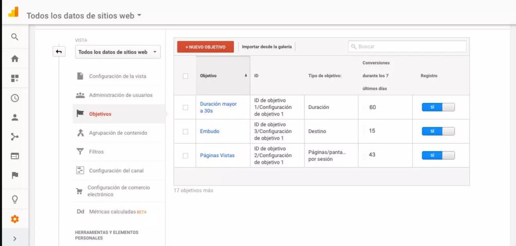Objetivos a la medida 2 Google Analyticss